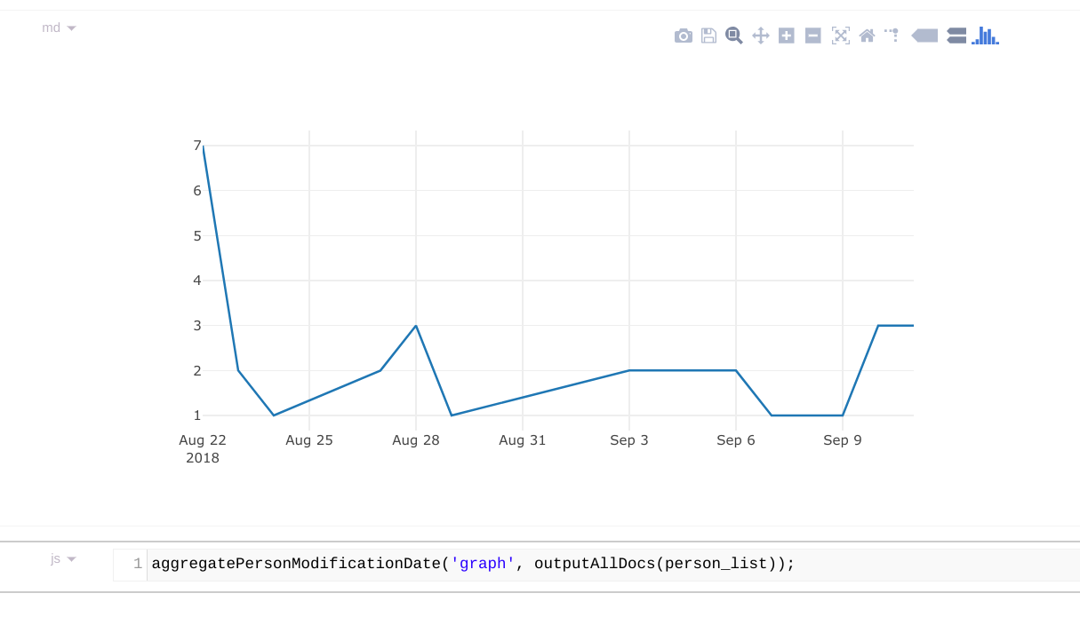 plotly.js output of data fetched by jIO